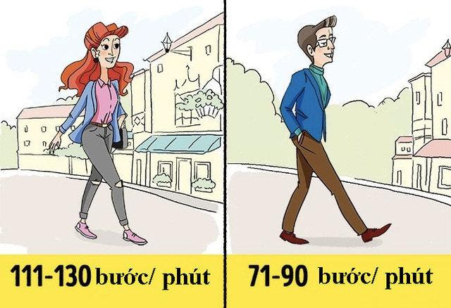 cách đi bộ giúp giảm cân hiệu quả