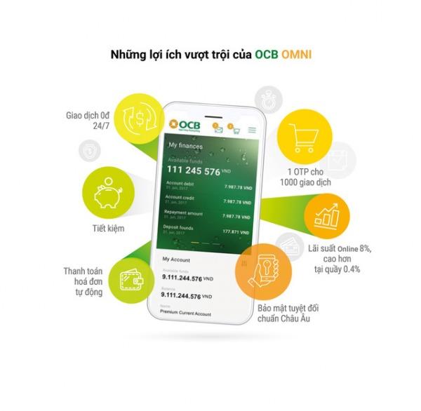 hướng dẫn làm thẻ OCBbank online